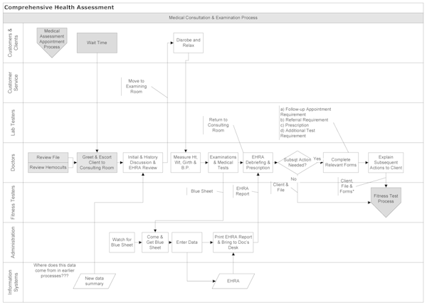 clientuploads/Chinook Images/Process Map.png